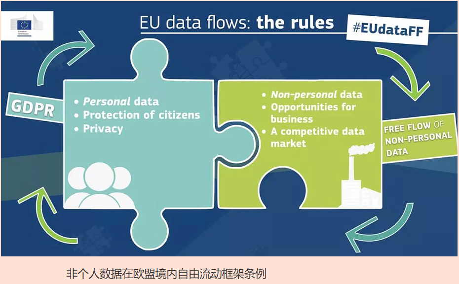 eu data flow.PNG
